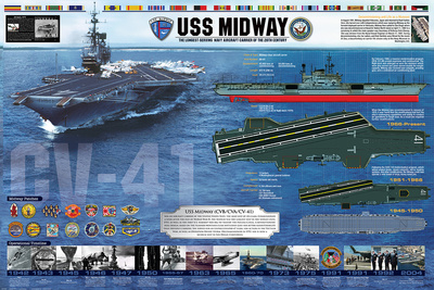 USS Midway - History Poster