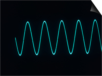 Sound Wave Posters by Andrew Lambert