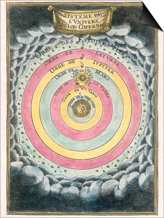 Copernican Solar System, 1690 Artwork Posters by Detlev Van Ravenswaay