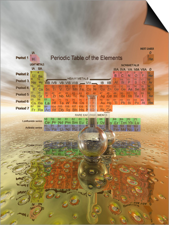 Periodic Table of the Elements with Chemistry Glassware Poster by Carol & Mike Werner