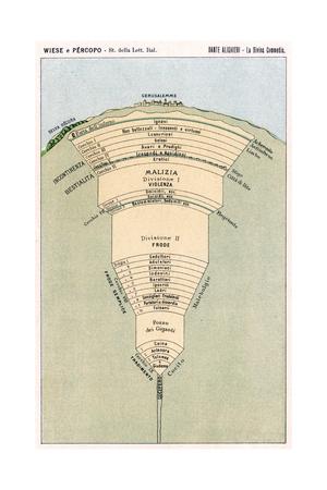 Dante, Divine Comedy, Map Giclee Print