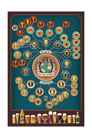 Beers of the World Infographic Prints by  Lantern Press