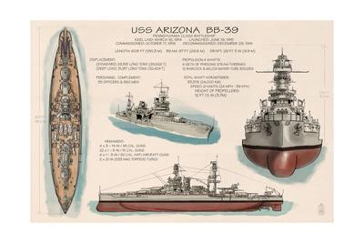 USS Arizona Battleship - Technical Posters by  Lantern Press
