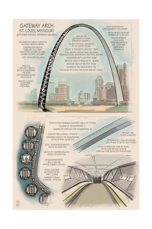 Gateway Arch Technical Prints by  Lantern Press