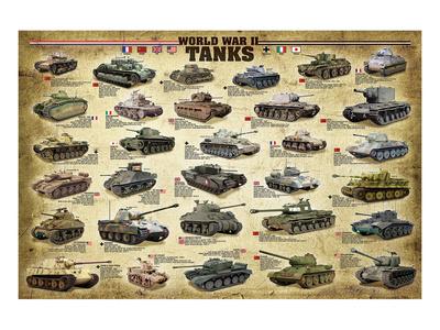 WWII Tanks Art