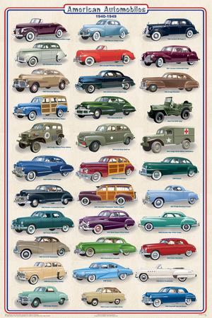 American Autos of 1940-1949 Planscher