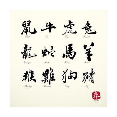 Calligraphy Zodiac Symbols Art by  kchungtw
