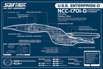 STNG- Enterprise Blueprint Posters
