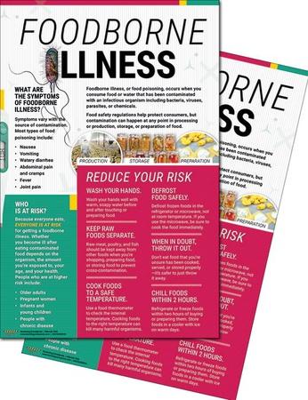 Foodborne Illness Posters Posters