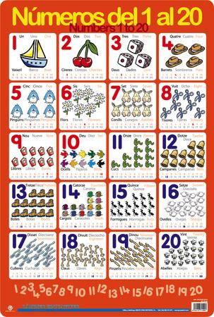 Aprende A Contar Nº1 Al 20 Prints