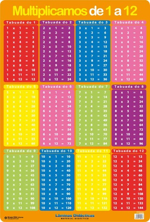 Multiplicamos Posters