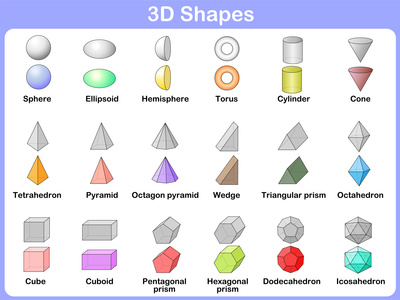 Learning the Shapes for Kids Posters by  aekikuis