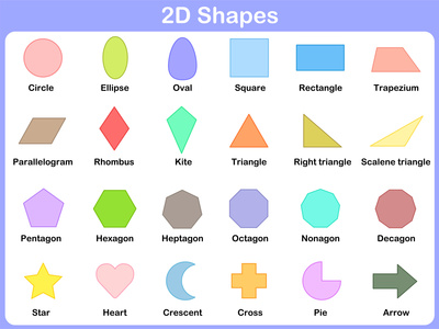 Learning the Shapes for Kids Prints by  aekikuis