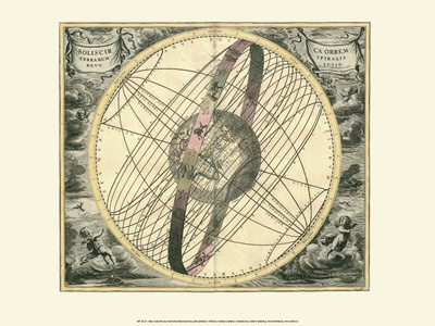 Celestial Map Print by Andreas Cellarius