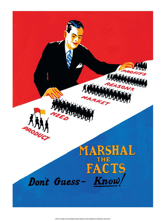 Vintage Business Don't Guess- Know! Posters