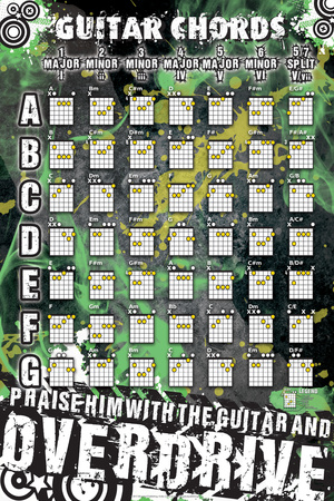 Praise Him with Guitar Chords Posters