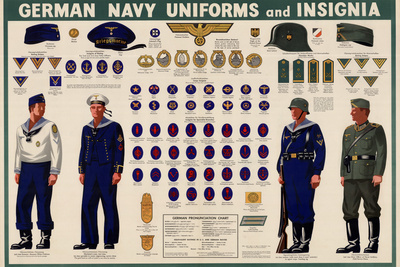 German Navy Uniforms and Insignia Chart WWII War Propaganda Art Print Poster Prints