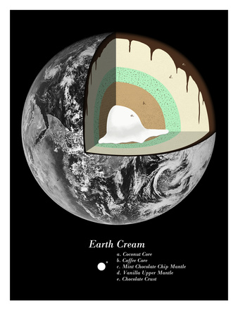 Earth Cream Posters by Florent Bodart