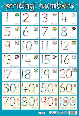 Writing Numbers Print