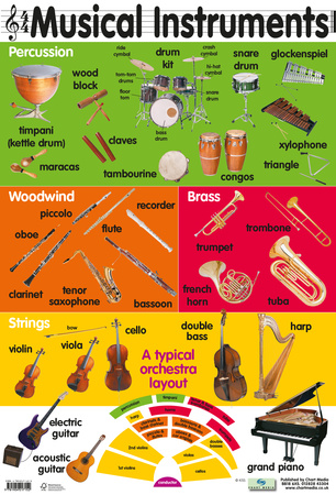 29 Musical Instruments Prints