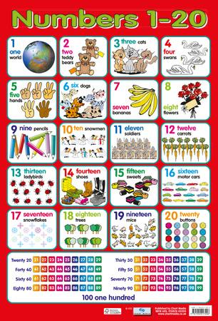 Numbers 1-20 Prints