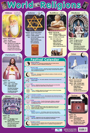 World Religions Print