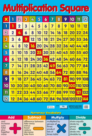 Multiplication Square Láminas