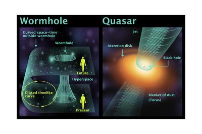 Wormhole and Quasar, Diagram Print by Gwen Shockey