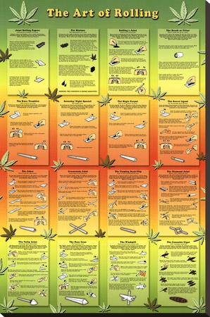 The Art of Rolling Joints Pot Marijuana Art Print Poster Stretched Canvas Print