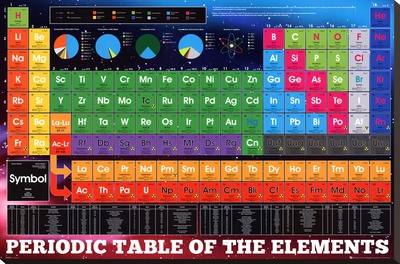 Periodic Table-Elements Stretched Canvas Print