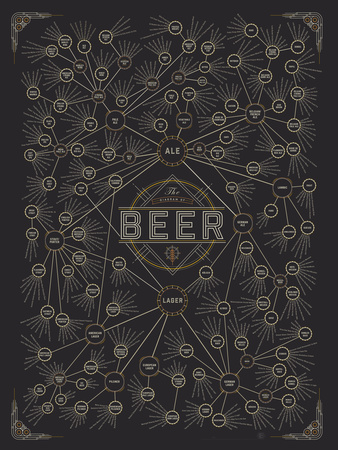 The Diagram of Beer Prints by  Pop Chart Lab