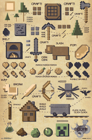 Minecraft- Pictographic Poster