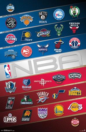 NBA: Team Logos 2016 Poster
