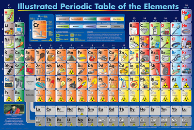 Illustrated Periodic Table Of The Elements Photo