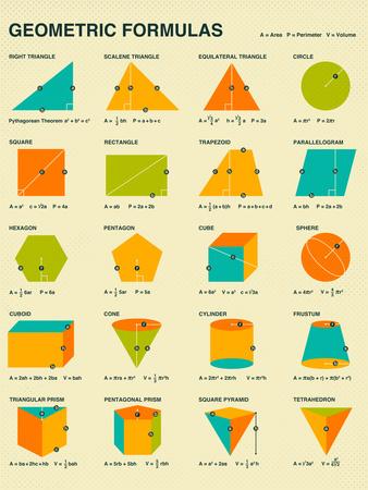 Geometric Formulas Láminas por Jazzberry Blue
