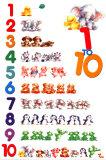 Zahlen von 1 bis10 Poster