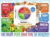 Myplate For Preschoolers Poster Set Print