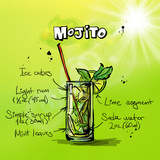 Mojito Prints by  Wonderful Dream