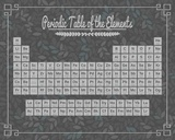 Periodic Table Gray and Teal Leaf Pattern Dark Prints by  Color Me Happy