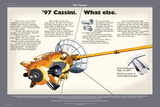 NASA Cassini: The Classic Posters