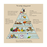 The Healthy Eating Pyramid. Colorful Vector Illustration with Text. Easy to Edit. Photographic Print by  dalmingo