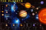 Planetas Lámina