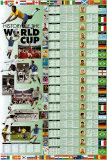 Historial del mundial de fútbol 2006 Pósters