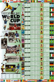 History of the World Cup Poster