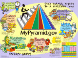 Kids My Pyramid Posters