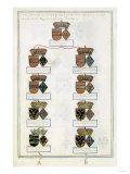 Tables of Consanguinity, 1592-1660 Print