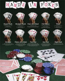 Hands In Poker Poster