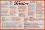 Guiding A Dream Poster