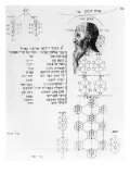 Jewish Manuscript Illustrating Phrenology Giclee Print