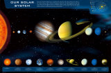 Notre système solaire Posters